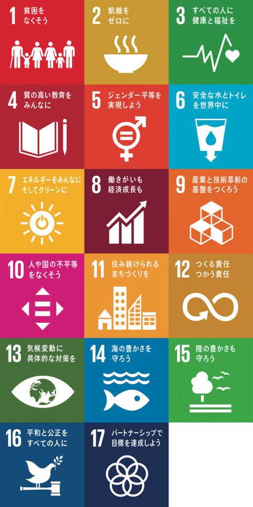 ☑表向き 好印象SDGs 17項目 持続可能な開発目標